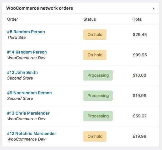 WooCommerce GDPR : widget