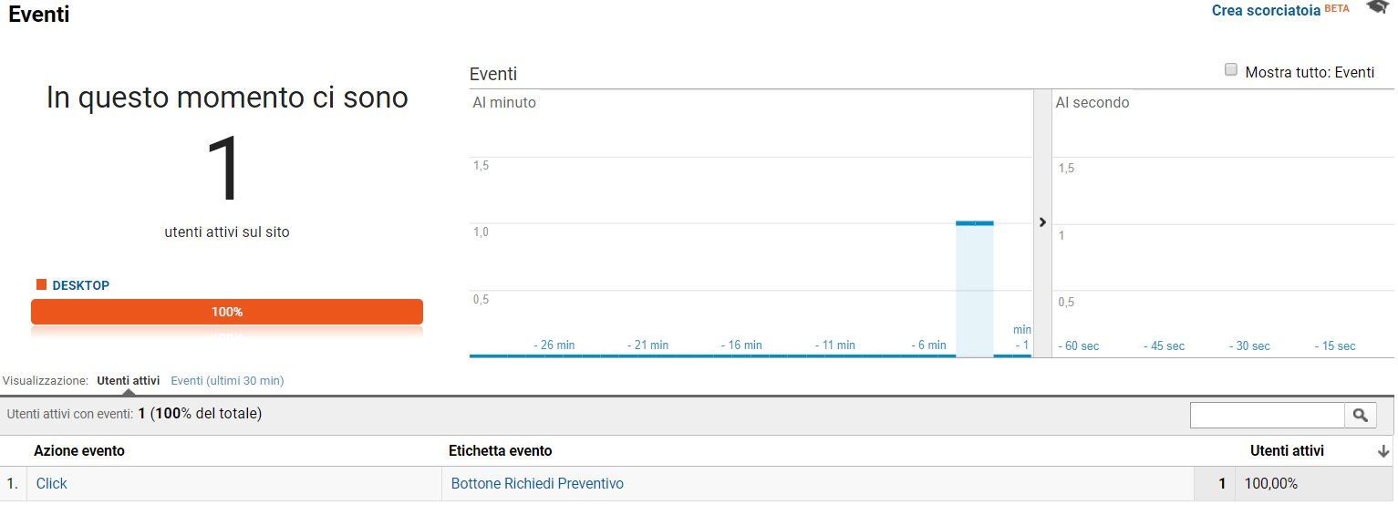 WP Tag Manager Plugin WordPress - Selettore Class evento analytics